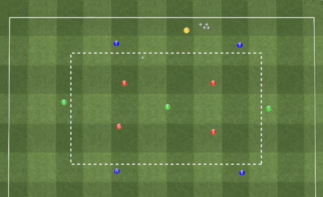 GUARDIOLA 4v4 +3 POSITIONAL RONDO | Fútbol 1v1